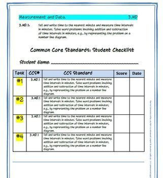 3rd Grade Common Core Constructed Response Assessment Bundle