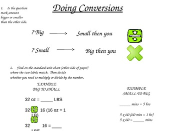 Common Core Conversions