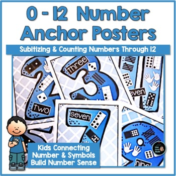Subitizing and Number Sense Counting and Number Posters Anchor Charts 0-12