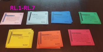 High School ELA Task Cards (Common Core Aligned)