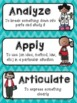 Critical Verbs of the Common Core Word Wall Cards