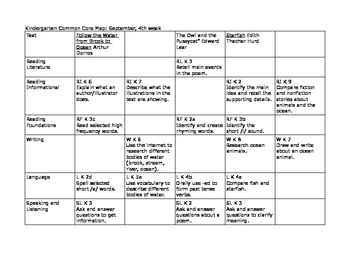 Common Core Curriculum Map: Kindergarten PDF