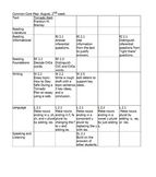 Common Core Curriculum Map Second Grade PDF