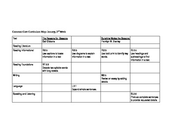 Common Core Curriculum Map Second Grade for OpenOffice