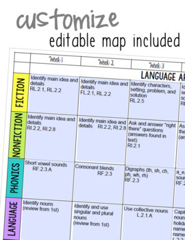 Language Arts Common Core Curriculum Map (Pacing Guide) and Assessments for 2nd