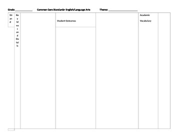 Common Core Curriculum pacing guide (Blank)