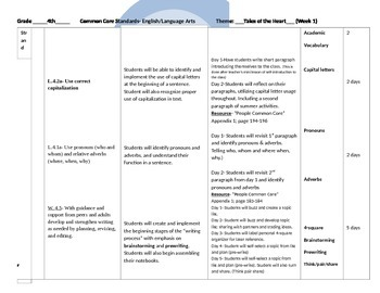 Common Core Curriculum pacing guide (Unit 1- 4th Grade)