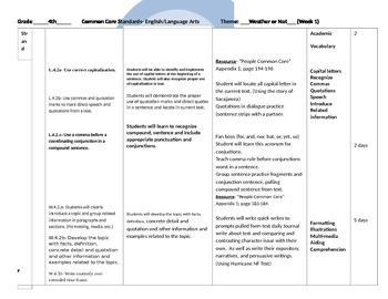 Common Core Curriculum pacing guide (Unit 2- 4th Grade)