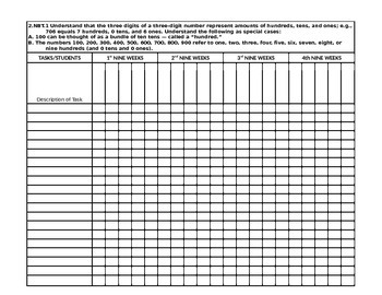 Common Core Data Collection or Gradebook Pages