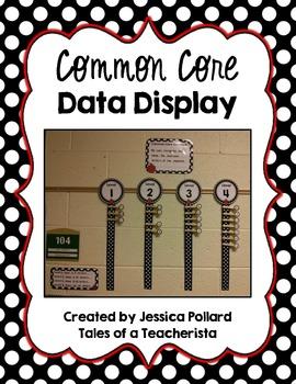 Common Core Data Display {Polka Dots & Apples}