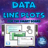Data Line Plots for the SMART Board