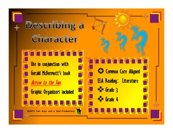 Describe a Character - Common Core Aligned