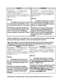 Common Core: Determining Meaning-Connotative, Figurative, and Technical (Lesson)