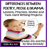 Poetry, Prose and Drama Lesson, Review, Writing Projects and Task Cards! RL 4.5