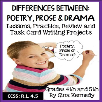 Poetry, Prose and Drama Lesson, Review, Writing Projects a