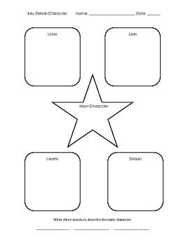 Common Core Documentation (Character Activity)