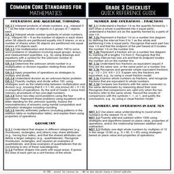 Grade 3 Common Core Documentation Checklists (ELA & Math)