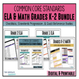 Grades K, 1, & 2 Math & ELA Common Core Checklists