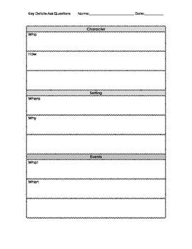 Common Core Documentation (Key Details-Asking Questions)