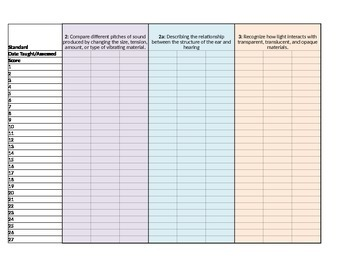 Science Standards Documentation Spreadsheet, Science, 4th Grade