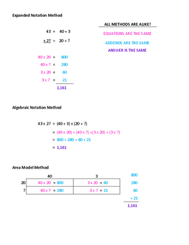 Common Core Double Digit Multiplication Help Sheet