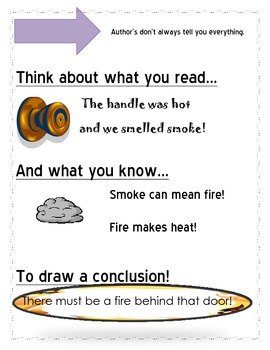 Common Core Drawing Conclusions Activity