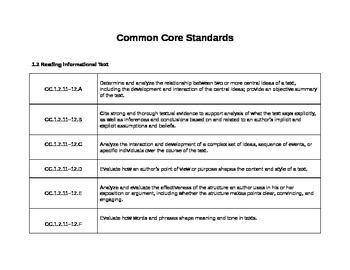 Common Core ELA 11-12 Standards (Pennsylvania)