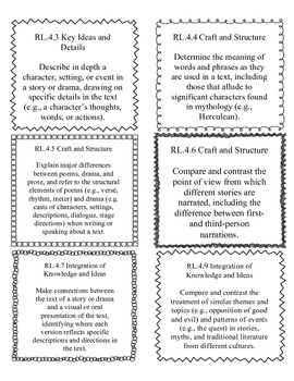 Common Core ELA 4th grade labels