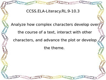 Common Core ELA 9-10 Standards for Posting EDITABLE