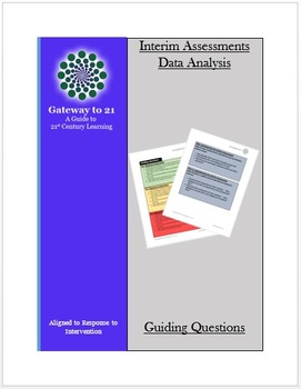 Common Core ELA Assessment Data Analysis