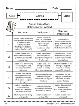 Common Core ELA Assessments Grade 4 (Writing)