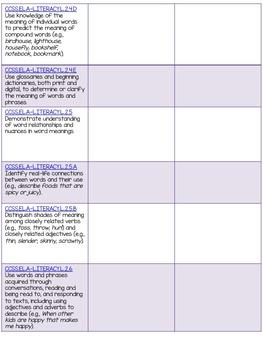 Common Core ELA Checklist (2nd Grade)