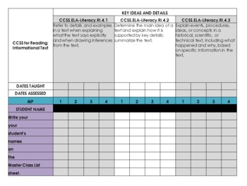 Common Core ELA Checklist for 4th Grade – 4 Marking Periods!