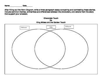 Common Core ELA Compare and Contrast Assessment