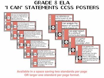 8th Grade ELA Common Core Posters - Coral  Black Theme