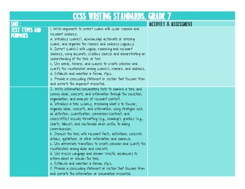 Common Core ELA Grade 7 Checklist
