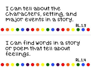 Common Core ELA I Can Statements for 1st Grade