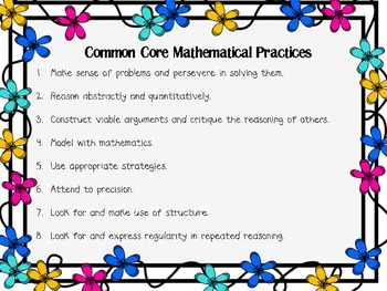 Common Core ELA Instructional Shifts and Math Practices Posters