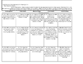 Common Core ELA K-5 standards vertically aligned