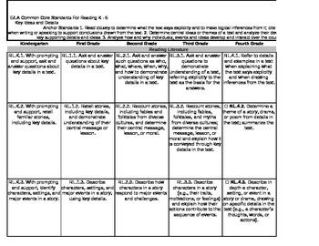 Common Core ELA K-5 standards vertically aligned