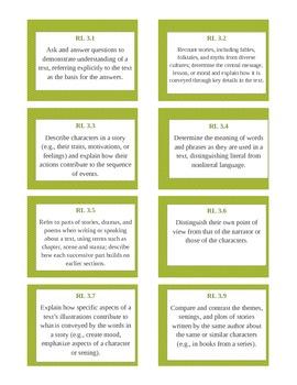 Common Core ELA Labels - Grade 3