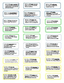 Common Core ELA Labels-Grade 4