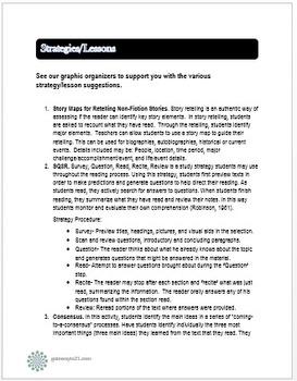Common Core Literacy Strategies/Centers (CCSS.ELA-RI.>>2) (Grades 2-8)