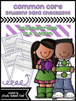 Common Core: ELA & Math Assessments, Checklists, & Posters Grade 2 Combo Pack
