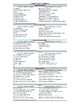 Common Core ELA & Math Check Sheets For The Music Classroom