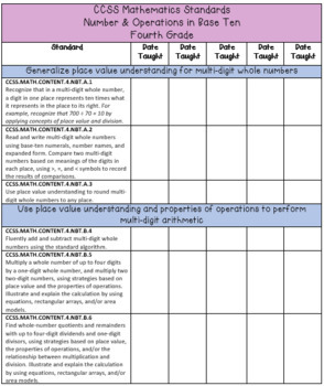 Common Core ELA & Math Checklists and Display Cards for FOURTH GRADE