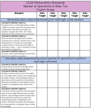 Common Core Standards Checklist FOURTH GRADE