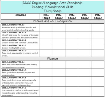 Common Core ELA & Math Checklists and Display Cards for THIRD GRADE