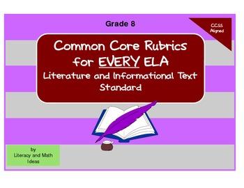 Common Core ELA Rubrics:  Grade 8