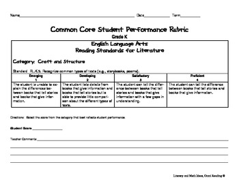 Common Core ELA Rubrics:  Grade Kindergarten